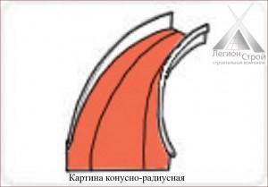 картина конусно-радиусная (Копировать)