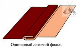 одиночный лежачий фальц (Копировать)